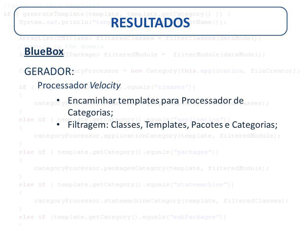RESULTADOS BlueBox GERADOR: Processador Velocity Encaminhar templates para Processador de Categorias; Filtragem: Classes, Templates, Pacotes e Categor