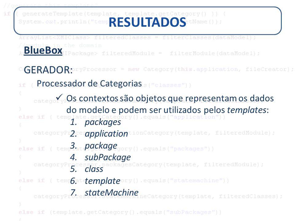 RESULTADOS BlueBox GERADOR: Processador de Categorias Os contextos são objetos que representam os dados do modelo e podem ser utilizados pelos templat