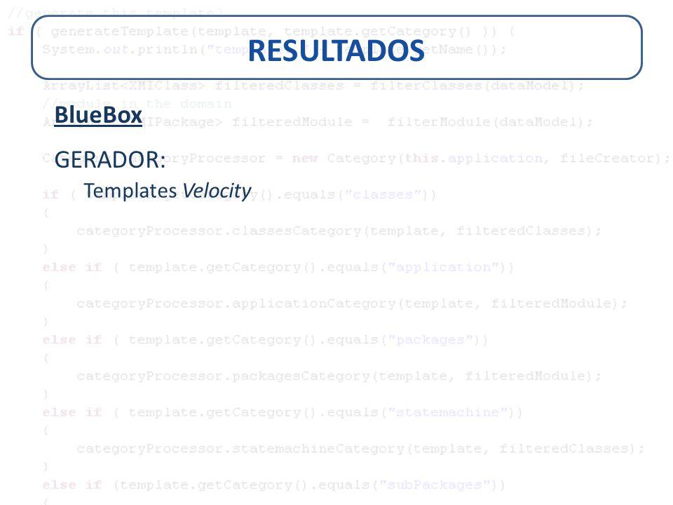 RESULTADOS BlueBox GERADOR: Templates Velocity