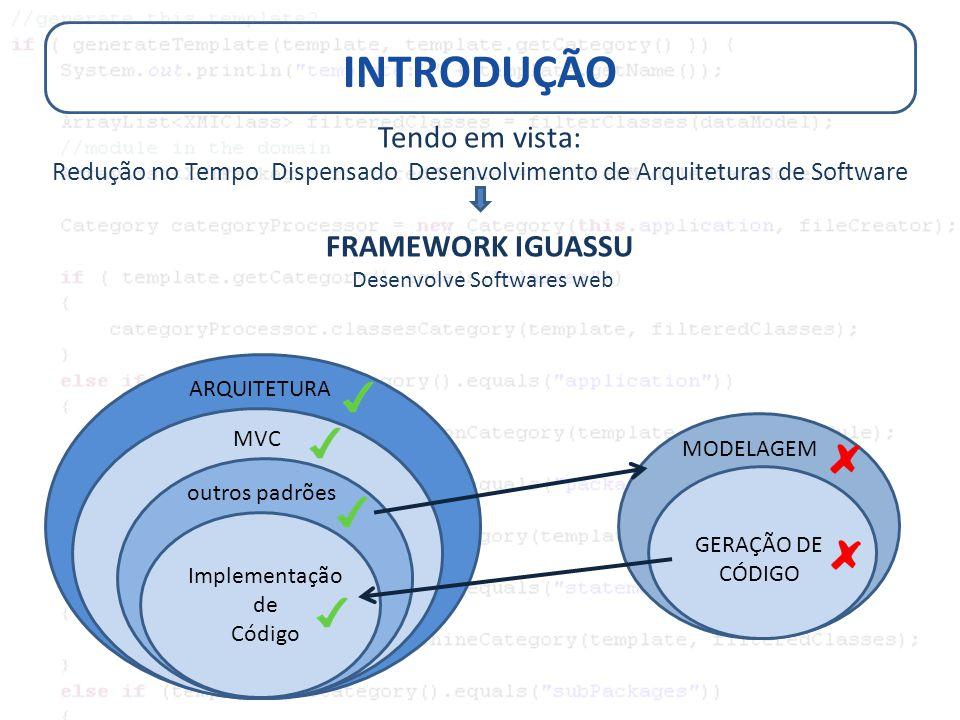 INTRODUÇÃO Tendo em vista: Redução no Tempo Dispensado Desenvolvimento de Arquiteturas de Software FRAMEWORK IGUASSU Desenvolve Softwares web MVC outr