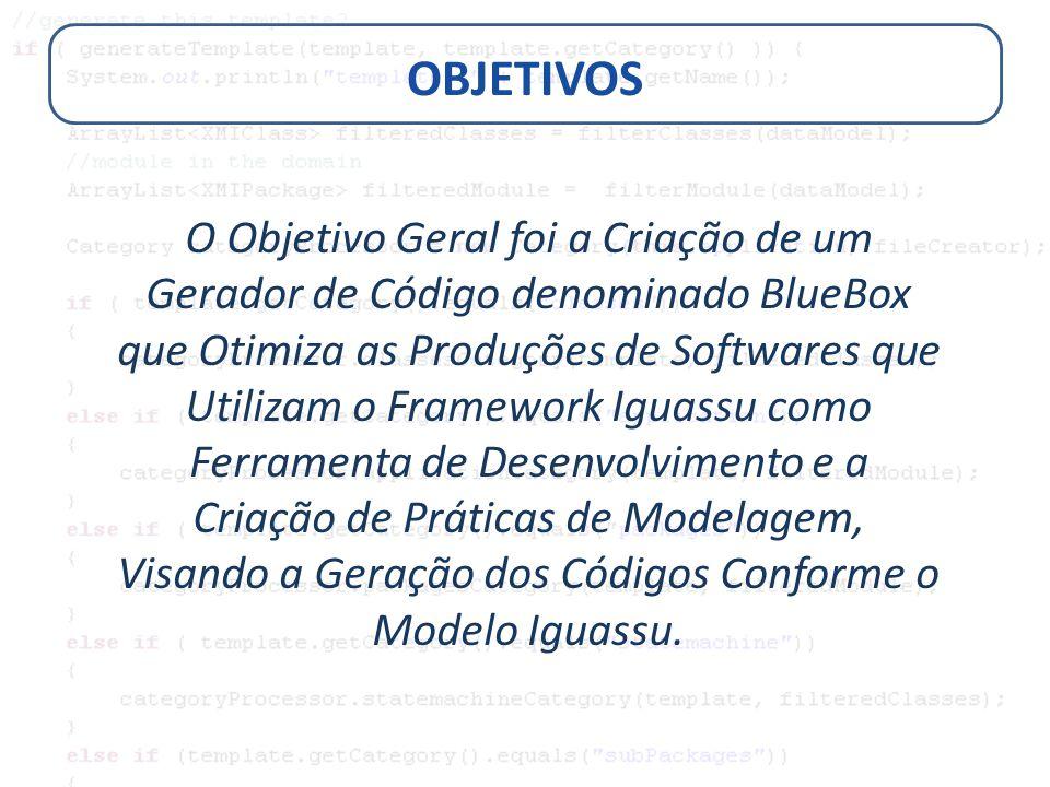 OBJETIVOS O Objetivo Geral foi a Criação de um Gerador de Código denominado BlueBox que Otimiza as Produções de Softwares que Utilizam o Framework Igu