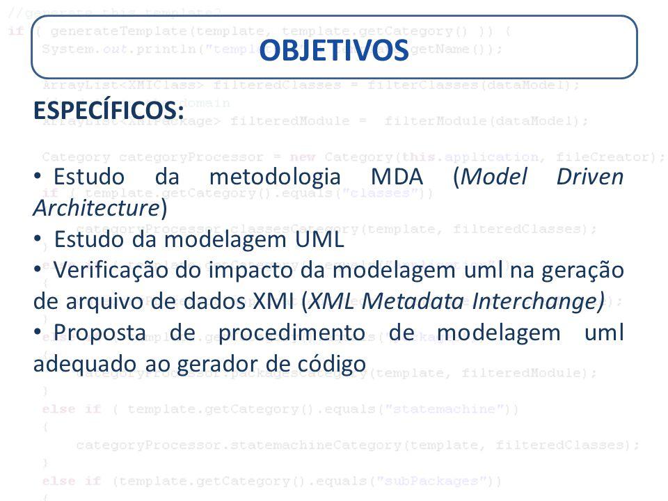 OBJETIVOS ESPECÍFICOS: Estudo da metodologia MDA (Model Driven Architecture) Estudo da modelagem UML Verificação do impacto da modelagem uml na geraçã