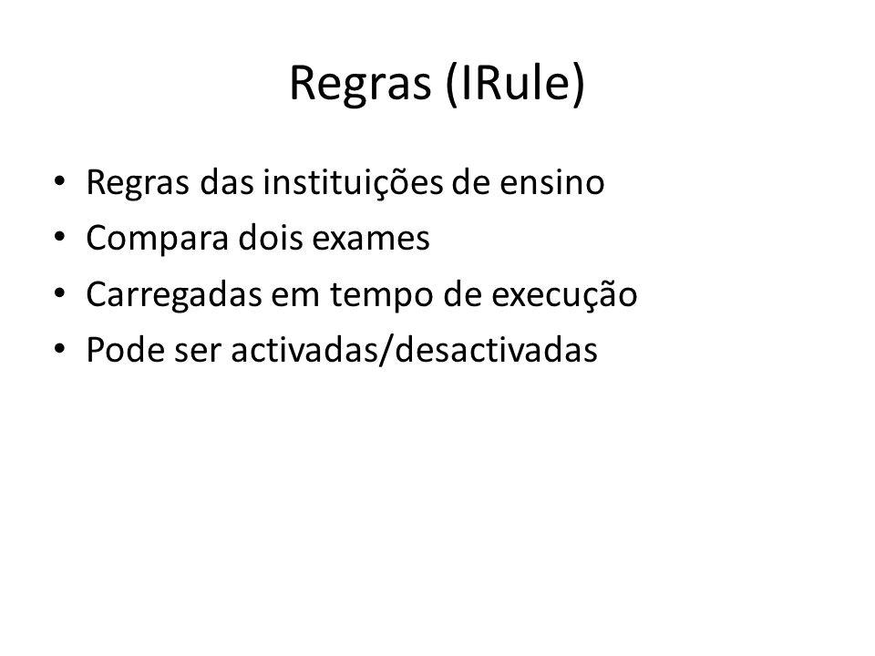 Regras (IRule) Regras das instituições de ensino Compara dois exames Carregadas em tempo de execução Pode ser activadas/desactivadas