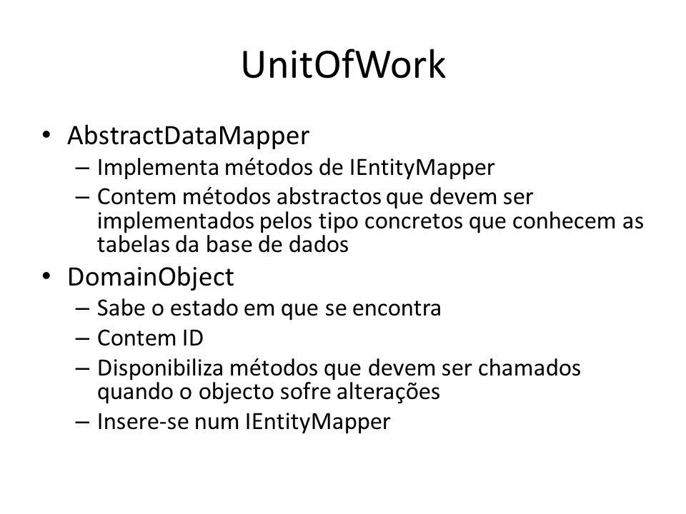 UnitOfWork AbstractDataMapper – Implementa métodos de IEntityMapper – Contem métodos abstractos que devem ser implementados pelos tipo concretos que conhecem as tabelas da base de dados DomainObject – Sabe o estado em que se encontra – Contem ID – Disponibiliza métodos que devem ser chamados quando o objecto sofre alterações – Insere-se num IEntityMapper