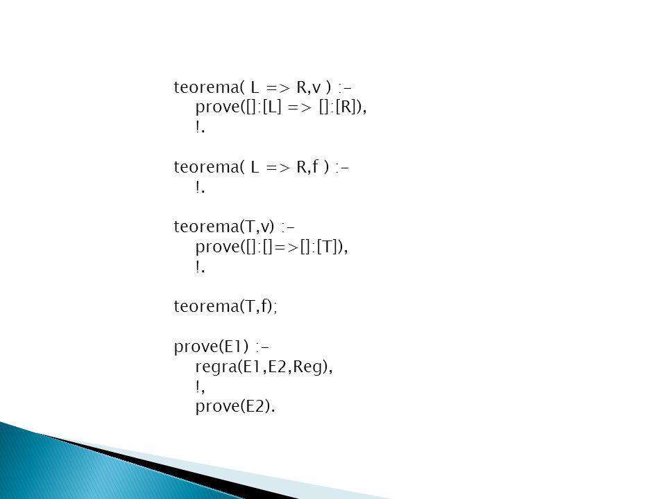 teorema( L => R,v ) :- prove([]:[L] => []:[R]), !.