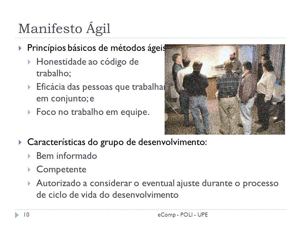 Manifesto Ágil Princípios básicos de métodos ágeis: Honestidade ao código de trabalho; Eficácia das pessoas que trabalham em conjunto; e Foco no traba