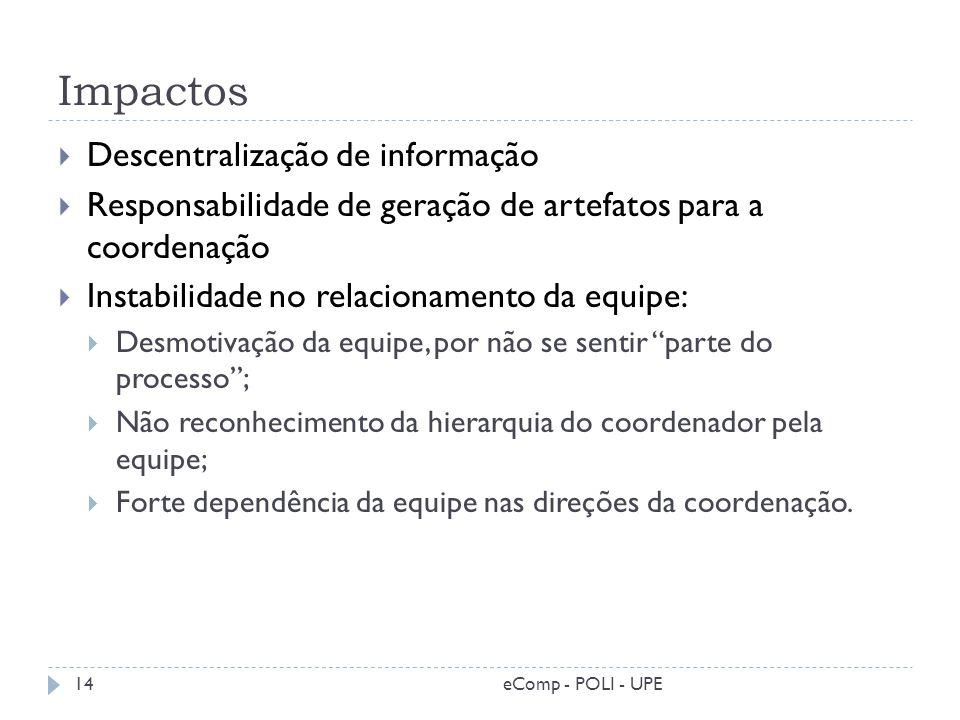 Impactos Descentralização de informação Responsabilidade de geração de artefatos para a coordenação Instabilidade no relacionamento da equipe: Desmoti