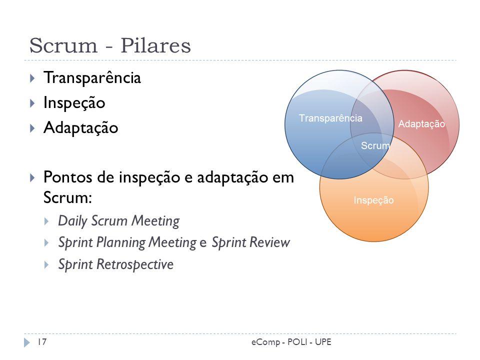 Scrum - Pilares Transparência Inspeção Adaptação Pontos de inspeção e adaptação em Scrum: Daily Scrum Meeting Sprint Planning Meeting e Sprint Review