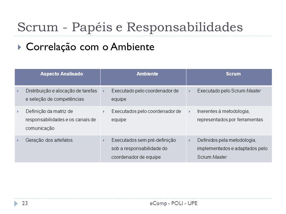 Scrum - Papéis e Responsabilidades Aspecto Analisado Ambiente Scrum Distribuição e alocação de tarefas e seleção de competências Executado pelo coorde