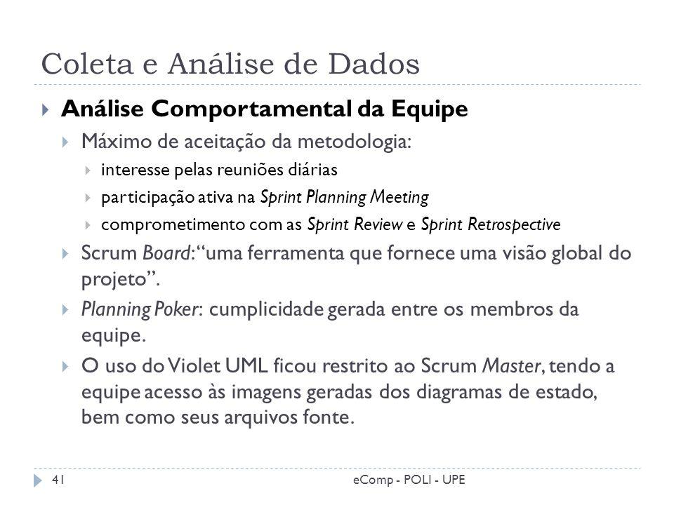 Coleta e Análise de Dados Análise Comportamental da Equipe Máximo de aceitação da metodologia: interesse pelas reuniões diárias participação ativa na