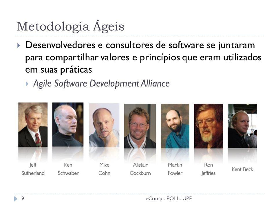 Manifesto Ágil Princípios básicos de métodos ágeis: Honestidade ao código de trabalho; Eficácia das pessoas que trabalham em conjunto; e Foco no trabalho em equipe.