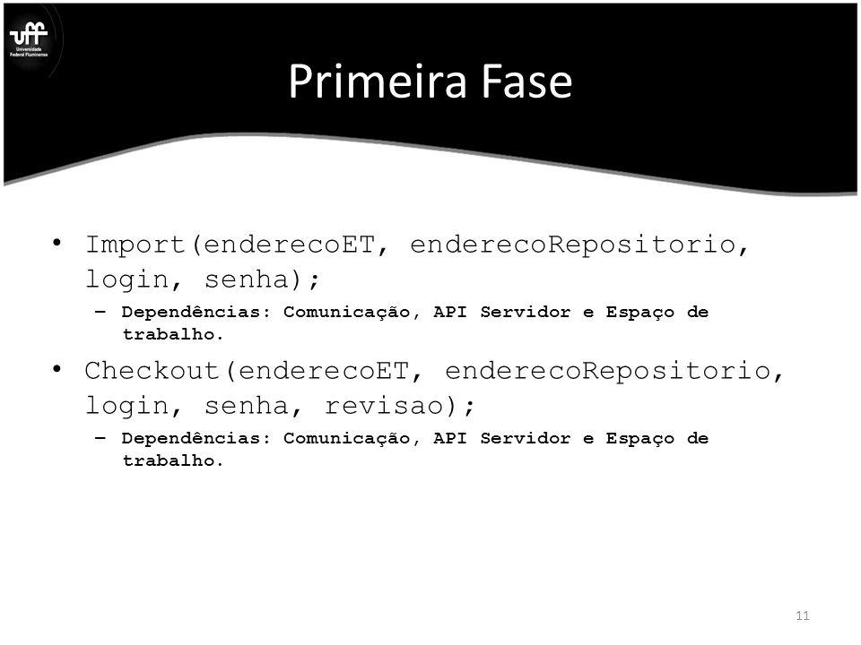 Primeira Fase Import(enderecoET, enderecoRepositorio, login, senha); – Dependências: Comunicação, API Servidor e Espaço de trabalho.