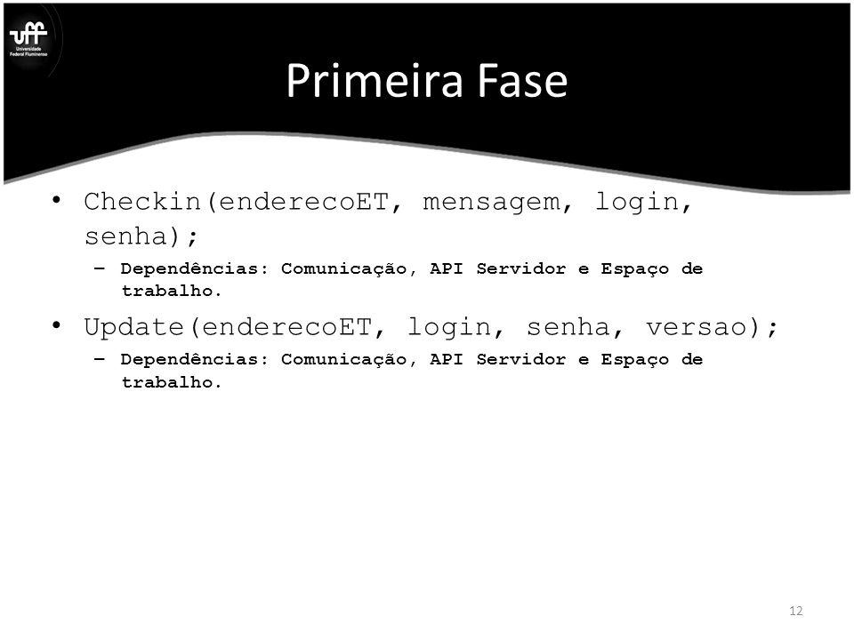 Primeira Fase Checkin(enderecoET, mensagem, login, senha); – Dependências: Comunicação, API Servidor e Espaço de trabalho.