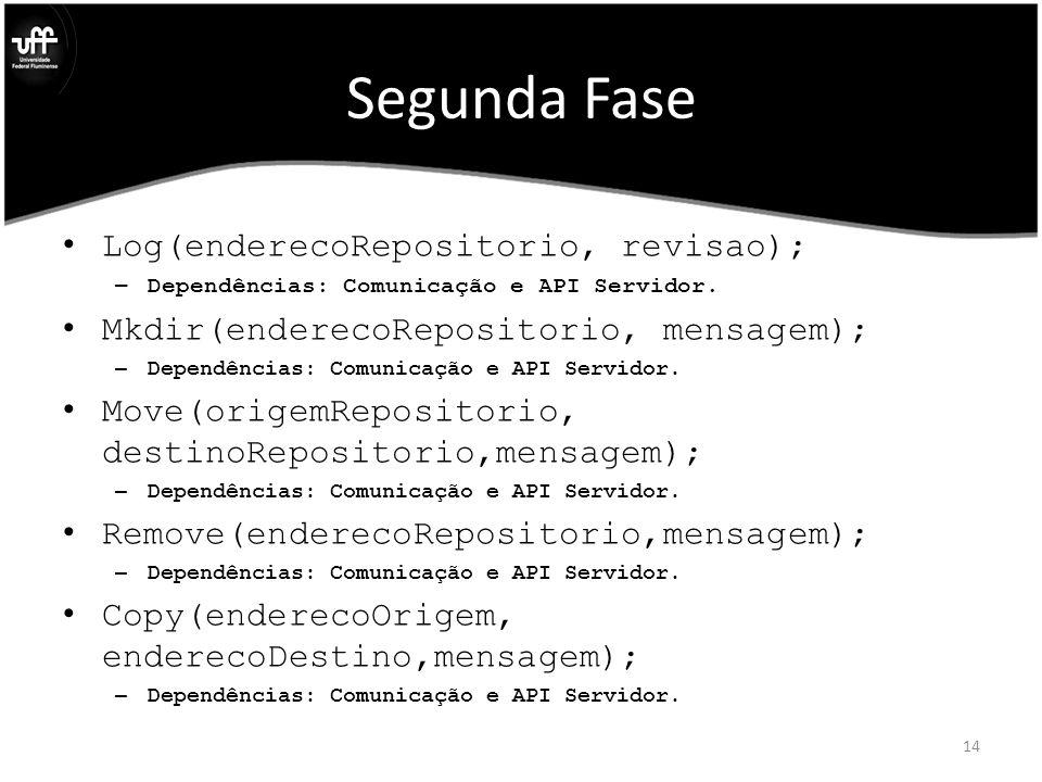 Segunda Fase Log(enderecoRepositorio, revisao); – Dependências: Comunicação e API Servidor.
