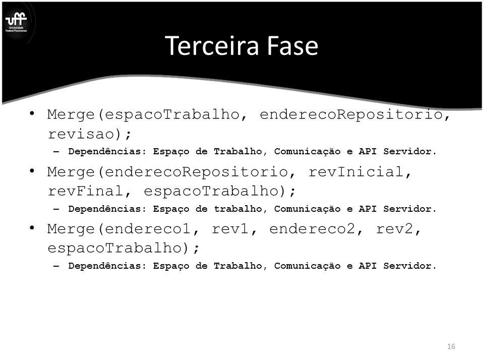 Terceira Fase Merge(espacoTrabalho, enderecoRepositorio, revisao); – Dependências: Espaço de Trabalho, Comunicação e API Servidor.