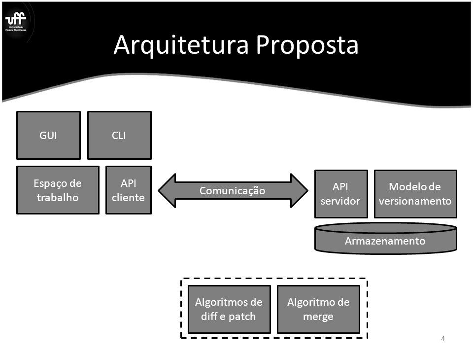 Arquitetura Proposta 4 Armazenamento Comunicação Espaço de trabalho GUICLI API cliente API servidor Modelo de versionamento Algoritmos de diff e patch Algoritmo de merge