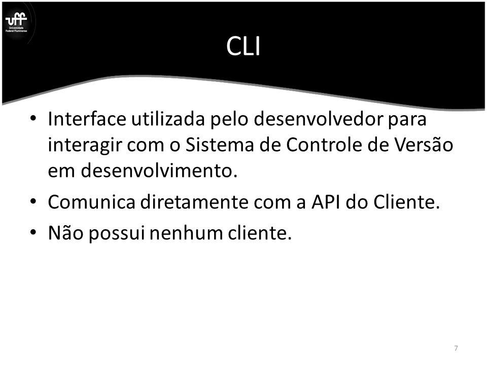 CLI Interface utilizada pelo desenvolvedor para interagir com o Sistema de Controle de Versão em desenvolvimento.