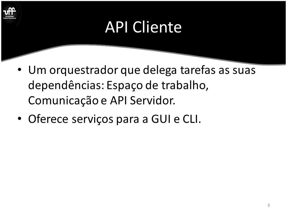 API Cliente Um orquestrador que delega tarefas as suas dependências: Espaço de trabalho, Comunicação e API Servidor.