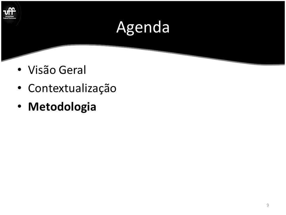 Agenda Visão Geral Contextualização Metodologia 9