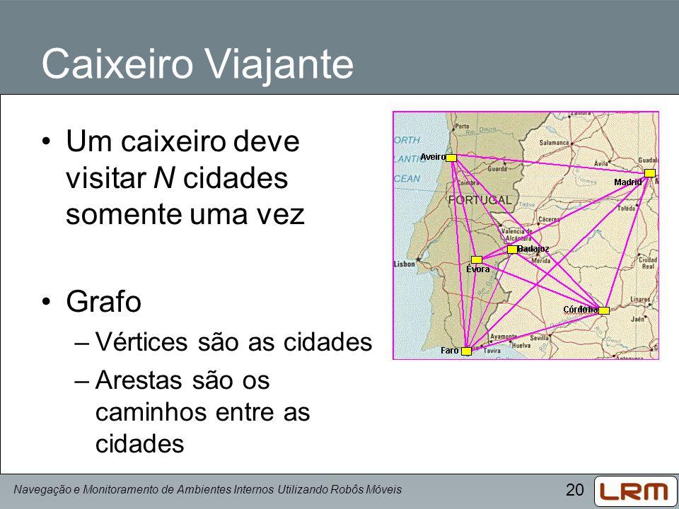20 Um caixeiro deve visitar N cidades somente uma vez Grafo –Vértices são as cidades –Arestas são os caminhos entre as cidades Caixeiro Viajante Naveg