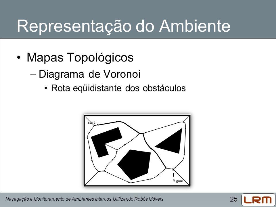25 Representação do Ambiente Mapas Topológicos –Diagrama de Voronoi Rota eqüidistante dos obstáculos Navegação e Monitoramento de Ambientes Internos U
