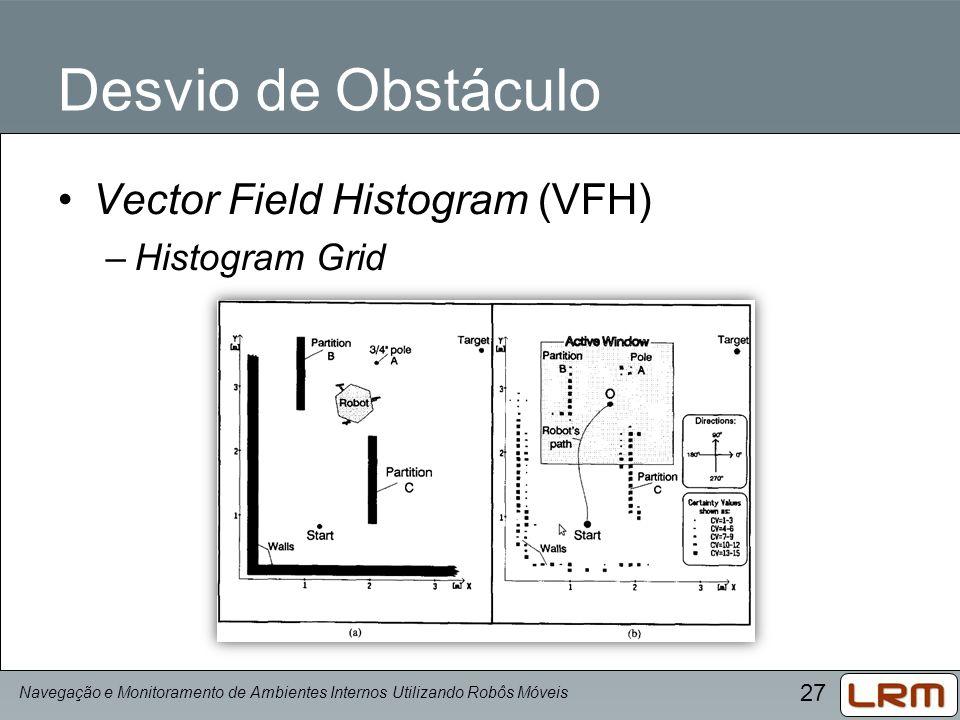 27 Desvio de Obstáculo Vector Field Histogram (VFH) –Histogram Grid Navegação e Monitoramento de Ambientes Internos Utilizando Robôs Móveis