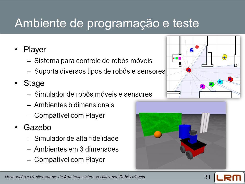 31 Ambiente de programação e teste Player –Sistema para controle de robôs móveis –Suporta diversos tipos de robôs e sensores Stage –Simulador de robôs