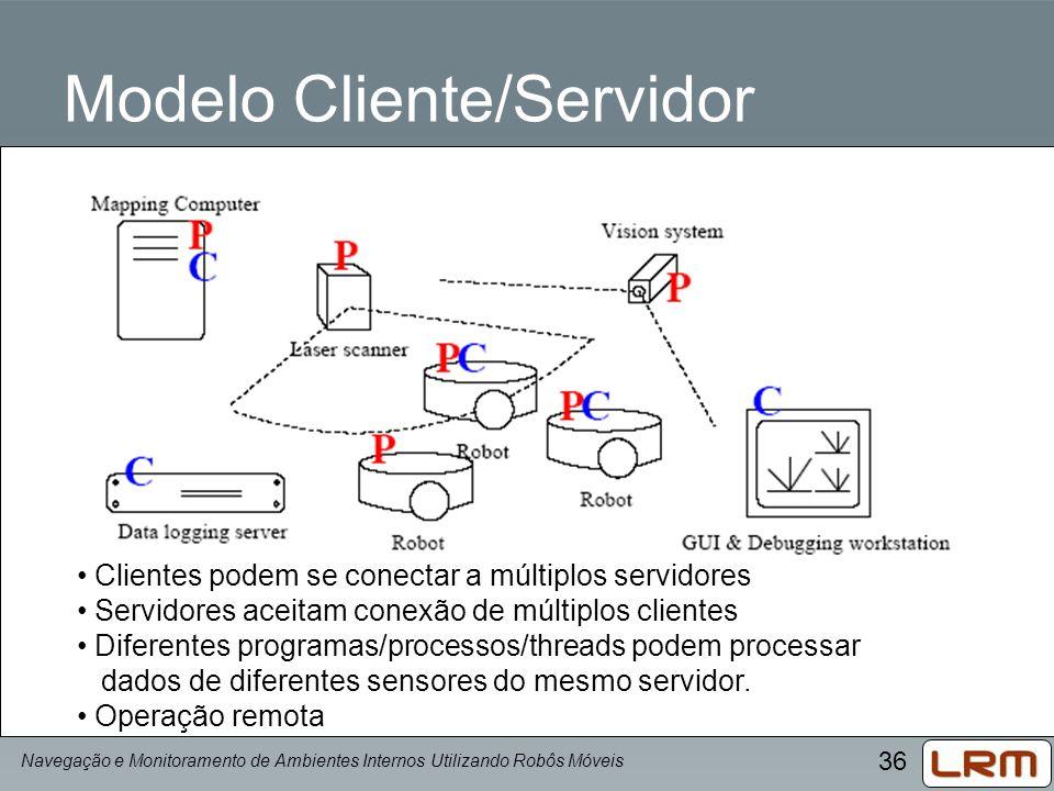 36 Modelo Cliente/Servidor Clientes podem se conectar a múltiplos servidores Servidores aceitam conexão de múltiplos clientes Diferentes programas/pro