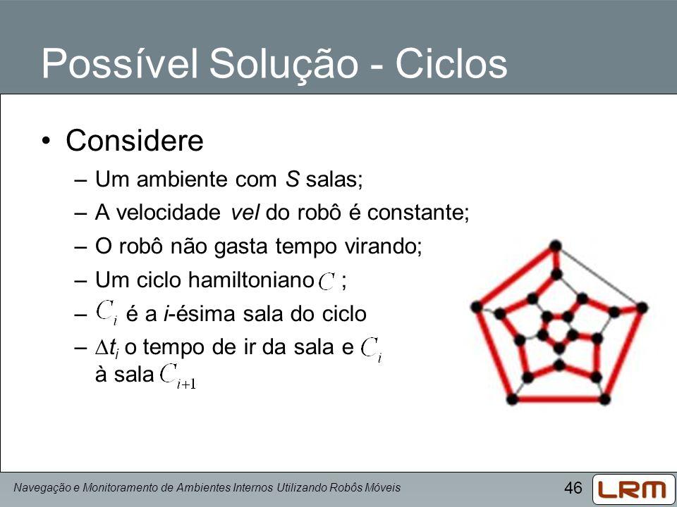 46 Possível Solução - Ciclos Considere –Um ambiente com S salas; –A velocidade vel do robô é constante; –O robô não gasta tempo virando; –Um ciclo ham