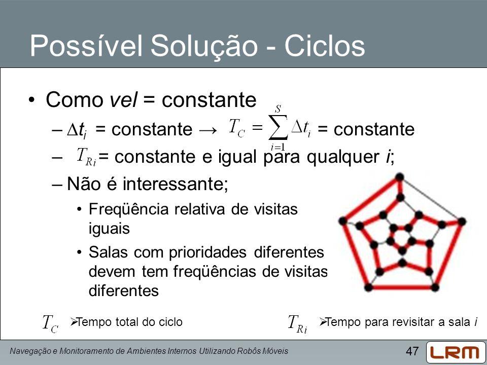 47 Possível Solução - Ciclos Como vel = constante –t i = constante = constante – = constante e igual para qualquer i; –Não é interessante; Freqüência