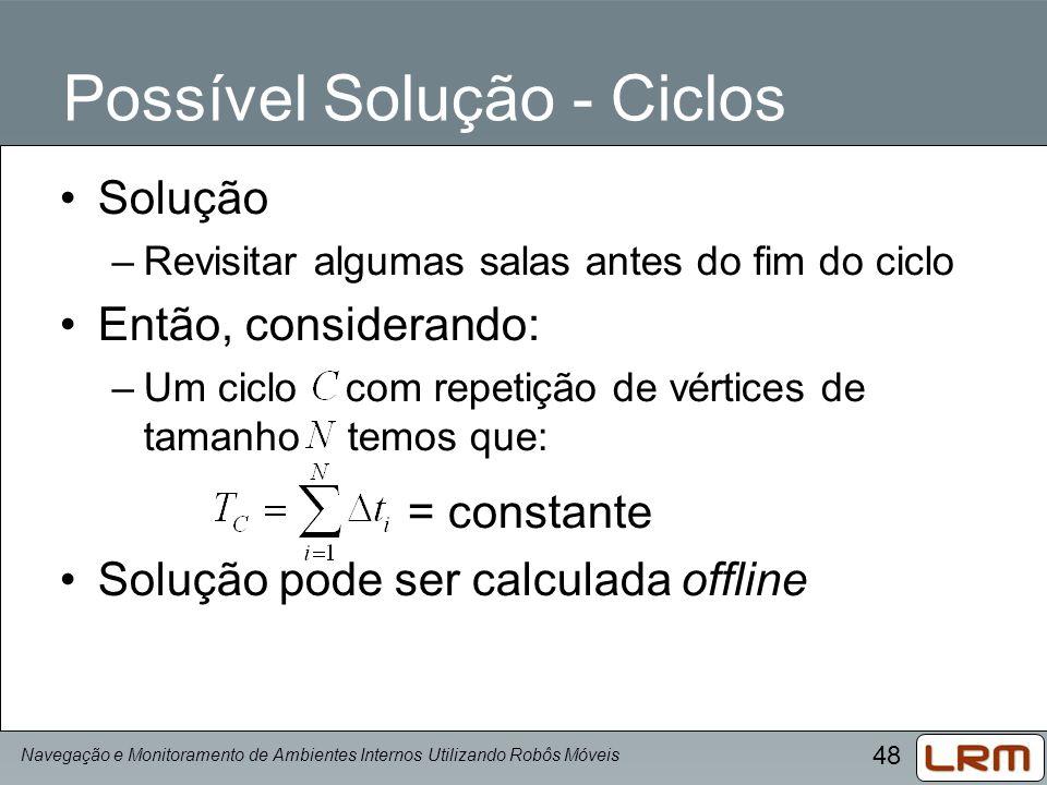 48 Possível Solução - Ciclos Solução –Revisitar algumas salas antes do fim do ciclo Então, considerando: –Um ciclo com repetição de vértices de tamanh