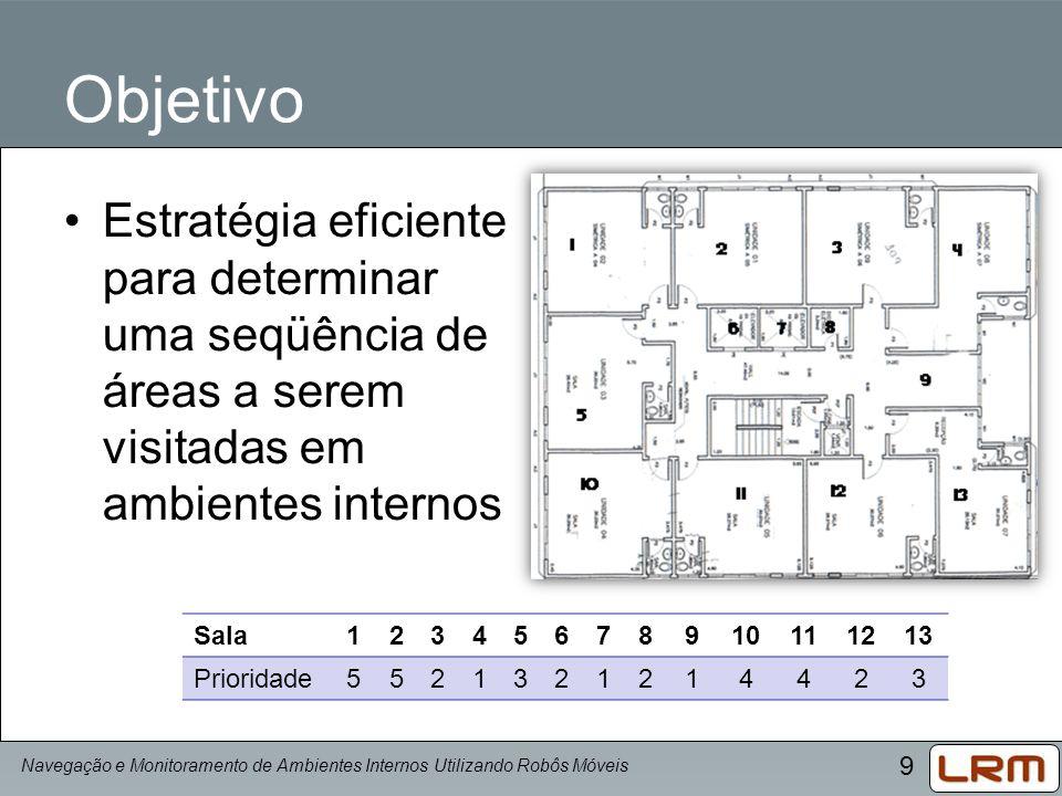 9 Objetivo Estratégia eficiente para determinar uma seqüência de áreas a serem visitadas em ambientes internos Sala12345678910111213 Prioridade5521321