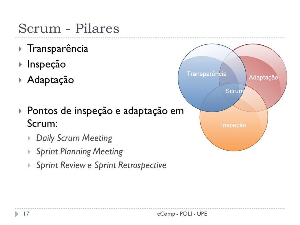 Scrum - Pilares Transparência Inspeção Adaptação Pontos de inspeção e adaptação em Scrum: Daily Scrum Meeting Sprint Planning Meeting Sprint Review e