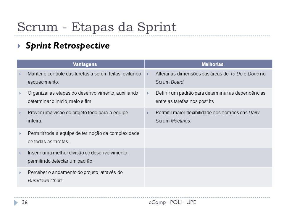 Scrum - Etapas da Sprint Sprint Retrospective 36eComp - POLI - UPE Vantagens Melhorias Manter o controle das tarefas a serem feitas, evitando esquecim