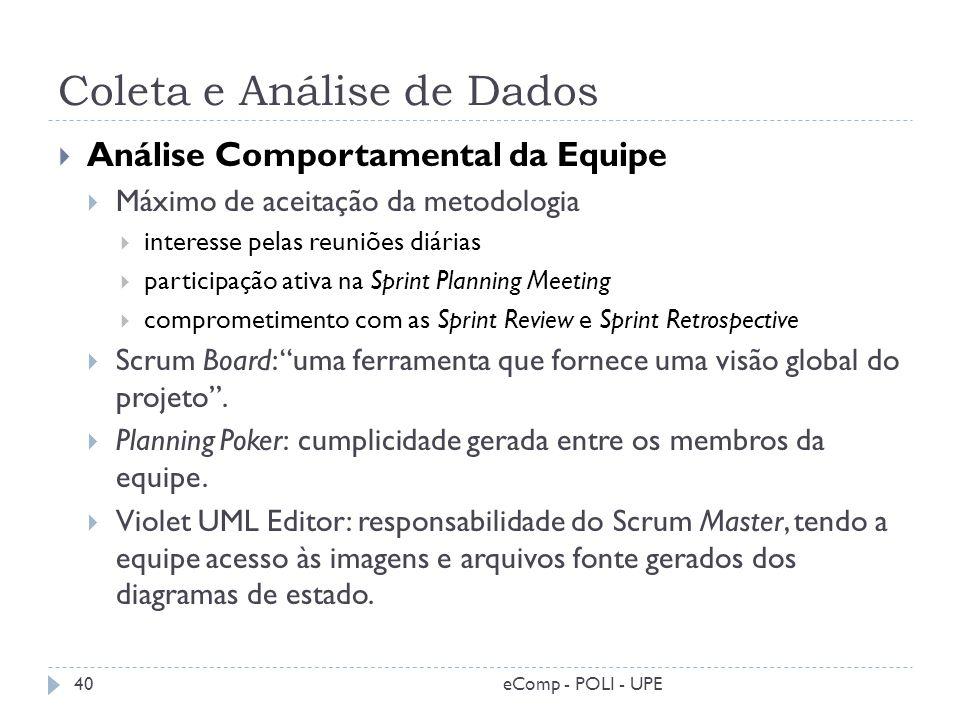 Coleta e Análise de Dados Análise Comportamental da Equipe Máximo de aceitação da metodologia interesse pelas reuniões diárias participação ativa na S