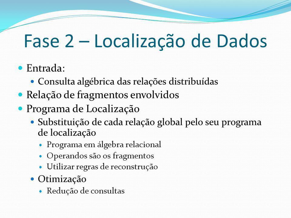 Fase 2 – Localização de Dados Entrada: Consulta algébrica das relações distribuídas Relação de fragmentos envolvidos Programa de Localização Substitui
