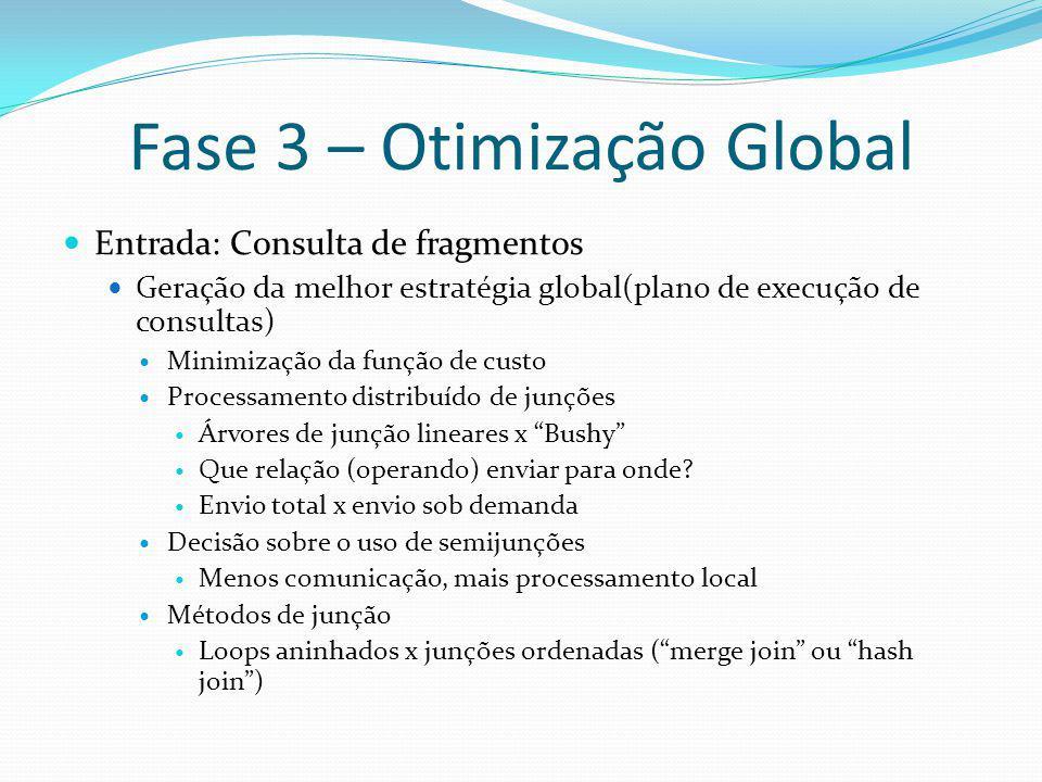 Fase 3 – Otimização Global Entrada: Consulta de fragmentos Geração da melhor estratégia global(plano de execução de consultas) Minimização da função d