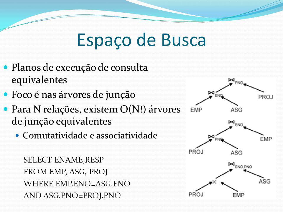 Espaço de Busca Planos de execução de consulta equivalentes Foco é nas árvores de junção Para N relações, existem O(N!) árvores de junção equivalentes