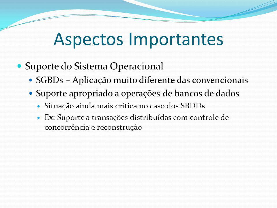 Aspectos Importantes Suporte do Sistema Operacional SGBDs – Aplicação muito diferente das convencionais Suporte apropriado a operações de bancos de da