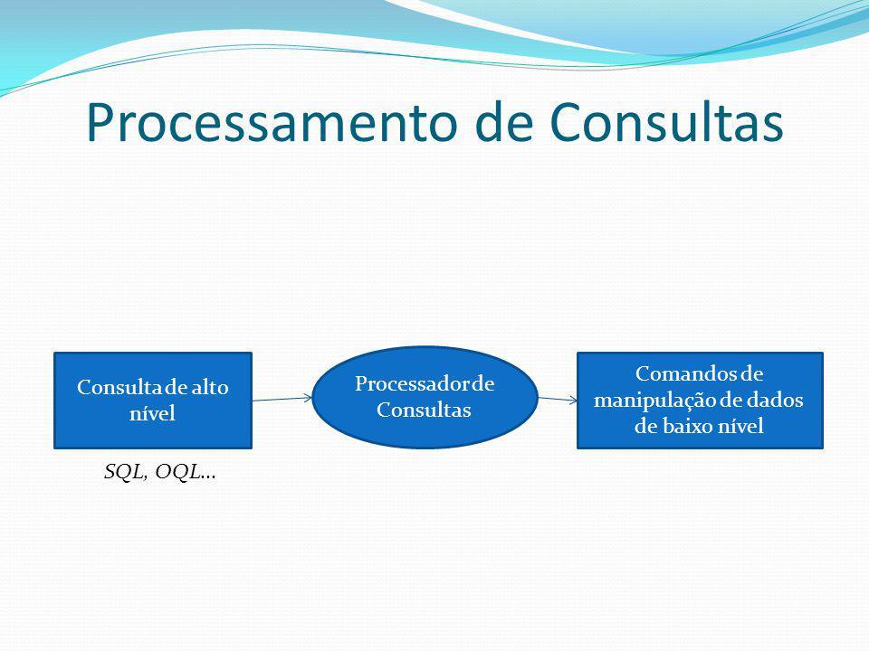 Processamento de Consultas Consulta de alto nível Comandos de manipulação de dados de baixo nível Processador de Consultas SQL, OQL...