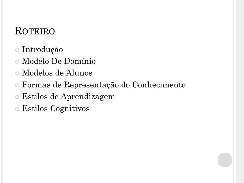 R OTEIRO Introdução Modelo De Domínio Modelos de Alunos Formas de Representação do Conhecimento Estilos de Aprendizagem Estilos Cognitivos