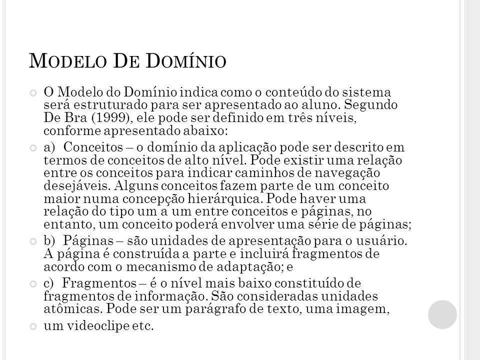M ODELO D E D OMÍNIO O Modelo do Domínio indica como o conteúdo do sistema será estruturado para ser apresentado ao aluno. Segundo De Bra (1999), ele