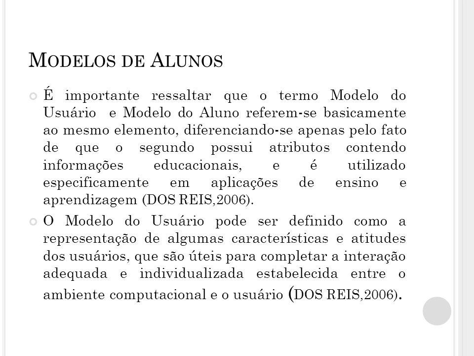 M ODELOS DE A LUNOS É importante ressaltar que o termo Modelo do Usuário e Modelo do Aluno referem-se basicamente ao mesmo elemento, diferenciando-se