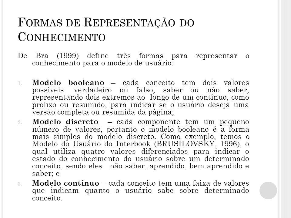 F ORMAS DE R EPRESENTAÇÃO DO C ONHECIMENTO De Bra (1999) define três formas para representar o conhecimento para o modelo de usuário: 1. Modelo boolea