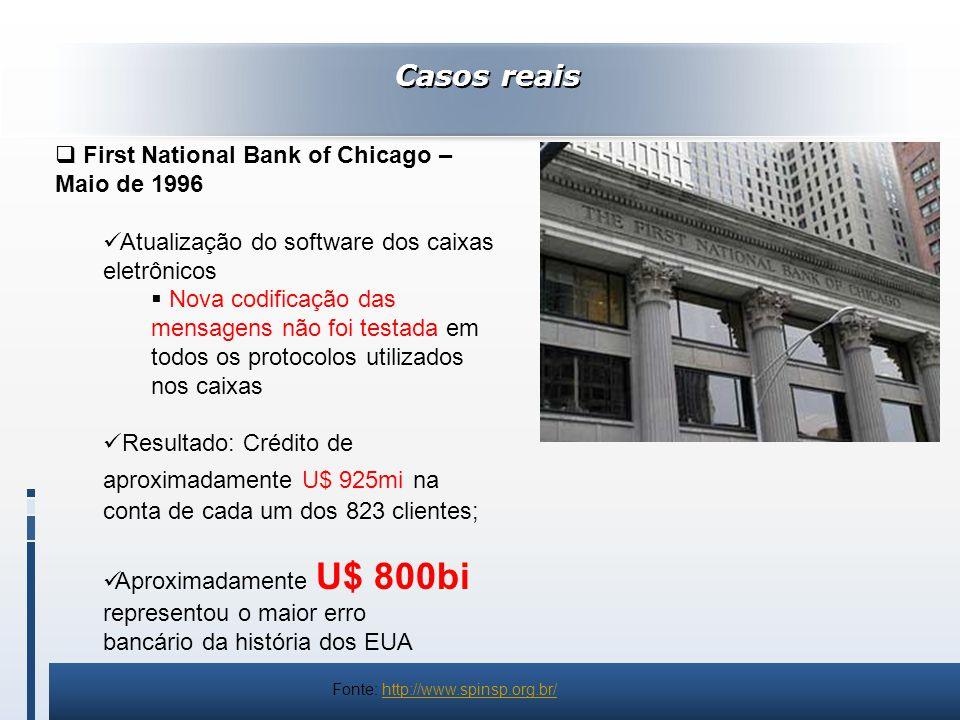Casos reais First National Bank of Chicago – Maio de 1996 Atualização do software dos caixas eletrônicos Nova codificação das mensagens não foi testad