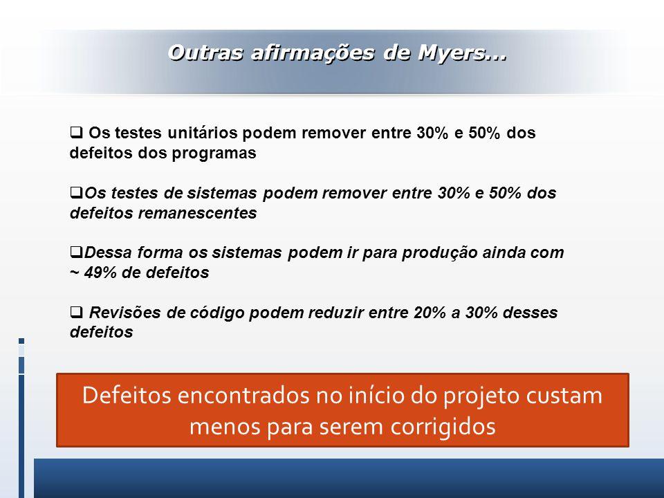 Outras afirmações de Myers... Os testes unitários podem remover entre 30% e 50% dos defeitos dos programas Os testes de sistemas podem remover entre 3