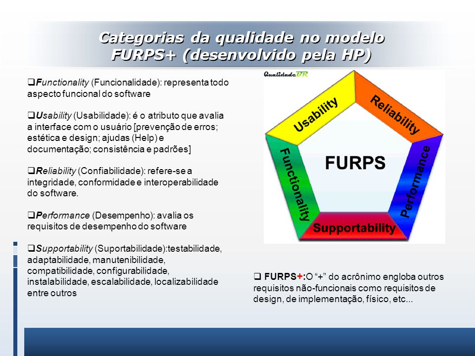 Categorias da qualidade no modelo FURPS+ (desenvolvido pela HP) Functionality (Funcionalidade): representa todo aspecto funcional do software Usabilit