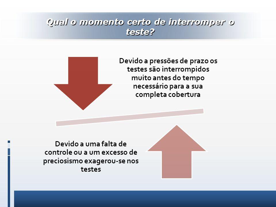 Qual o momento certo de interromper o teste? Devido a pressões de prazo os testes são interrompidos muito antes do tempo necessário para a sua complet