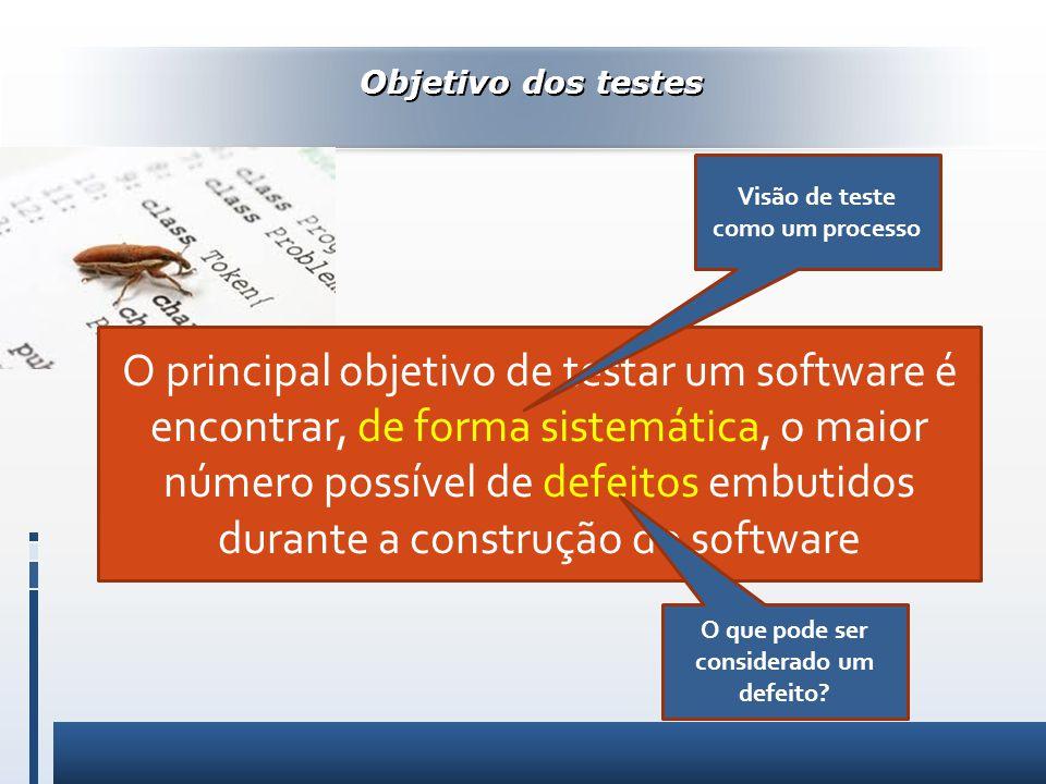 Objetivo dos testes O principal objetivo de testar um software é encontrar, de forma sistemática, o maior número possível de defeitos embutidos durant