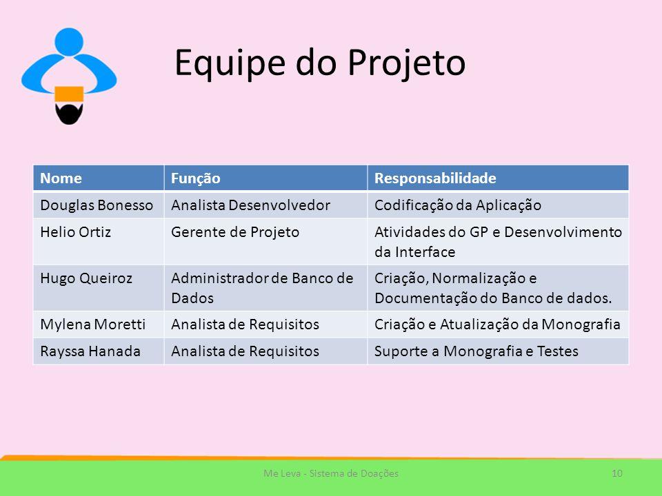 Equipe do Projeto NomeFunçãoResponsabilidade Douglas BonessoAnalista DesenvolvedorCodificação da Aplicação Helio OrtizGerente de ProjetoAtividades do